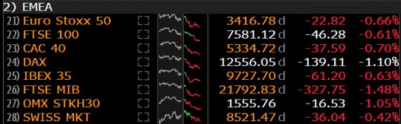 wann kam der euro