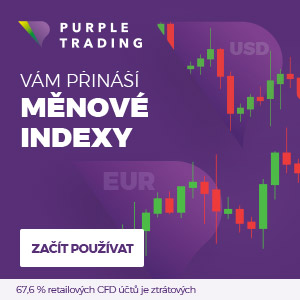 Purple Trading DXY