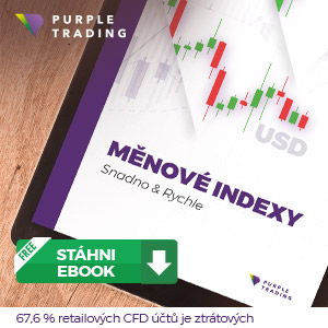 Purple Trading ebook indexy