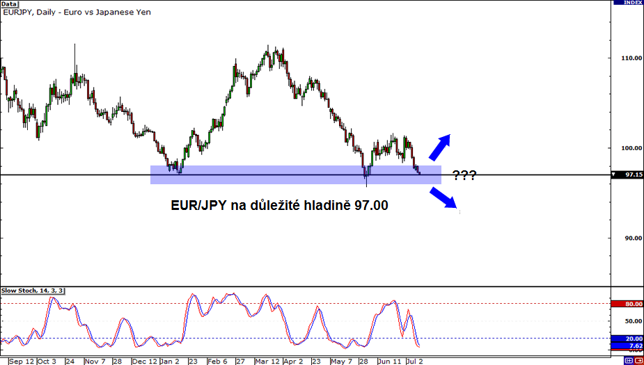 Related news GBP/JPY