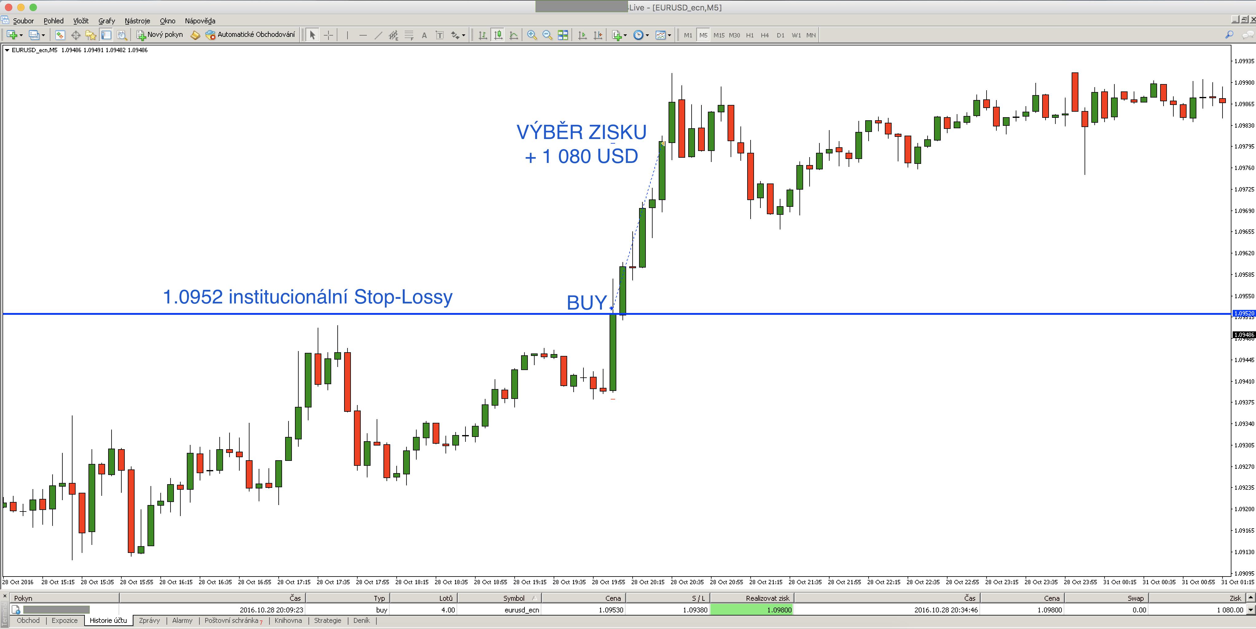 Copy trade forex broker