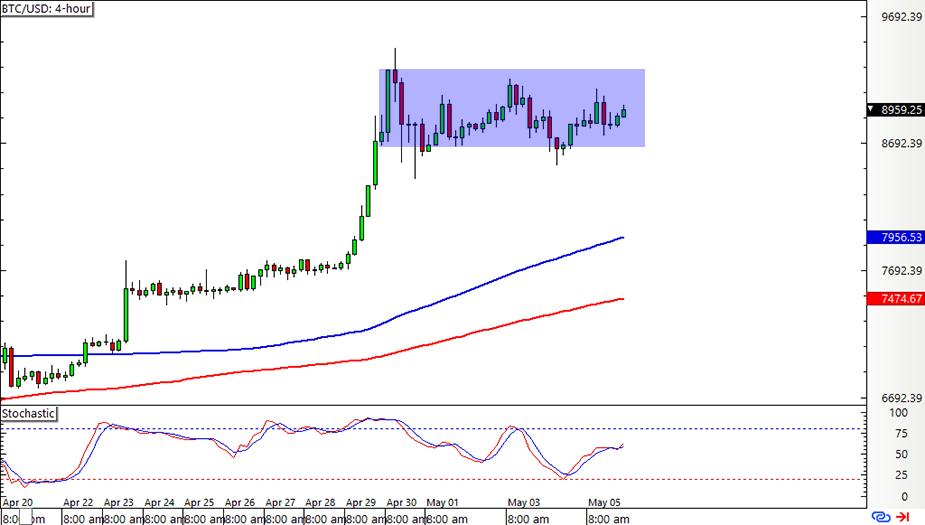 Cambio EUR/USD: Nuovo Calo Sotto 1,18 in una Giornata Senza Market Movers
