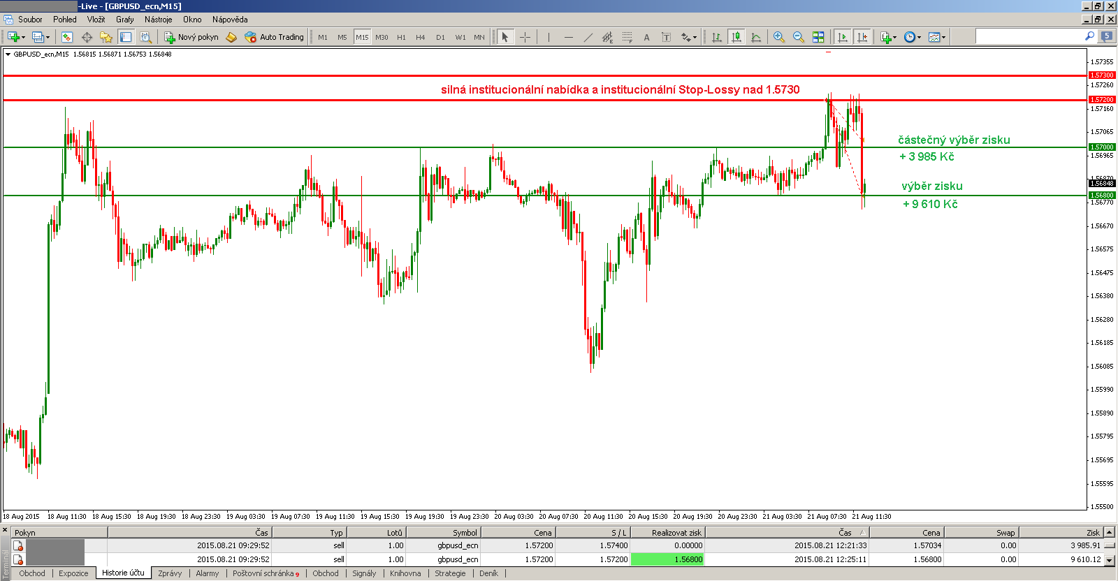 Eur/usd live forex rate