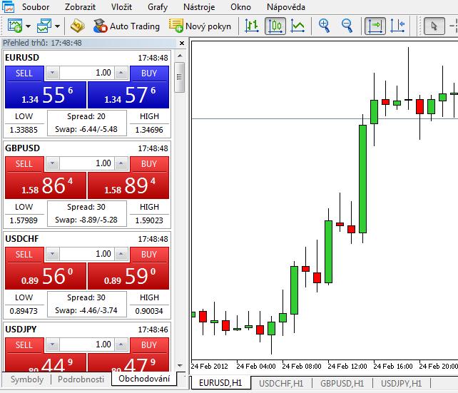 Nova trader forex