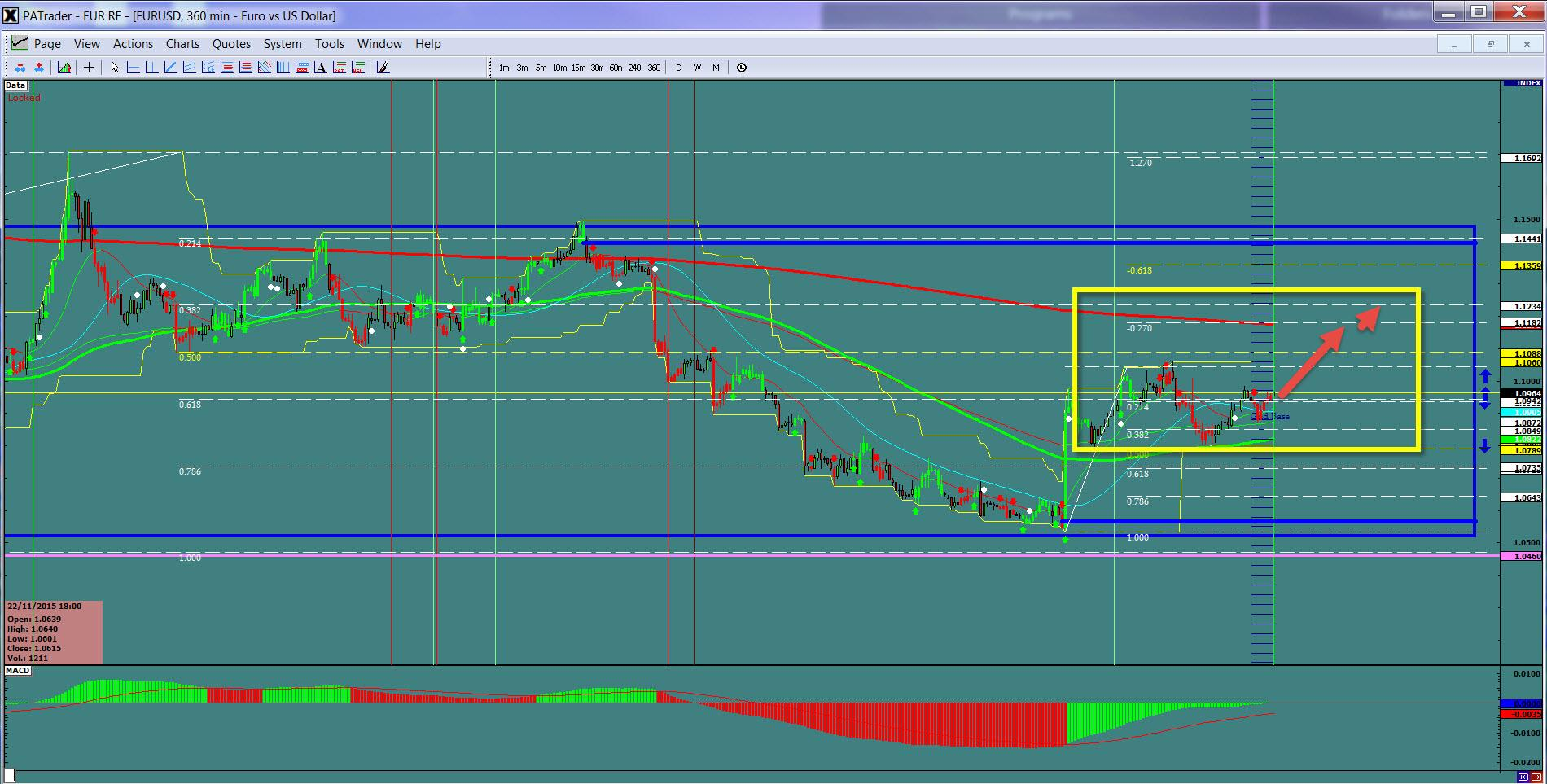 Was ist forex scalping